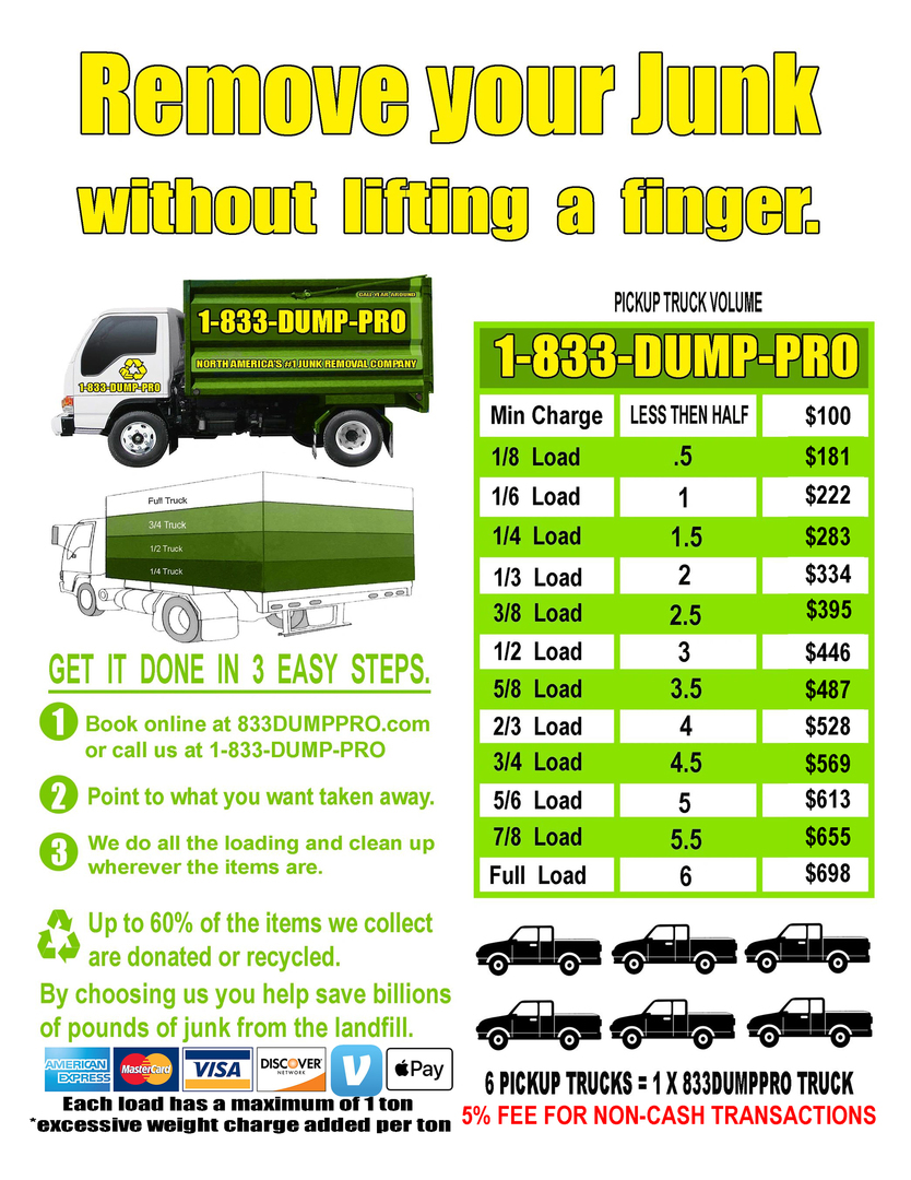 833 Dump Pro junk removal san jose, junk removal, and got junk ...